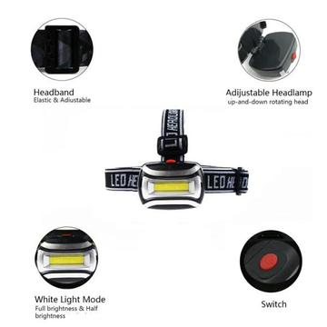 Led head mounted lights with adjustable strap